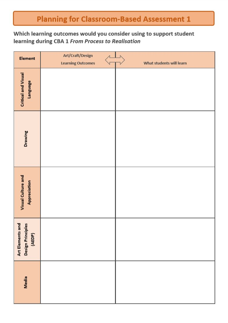Planning for Classroom-Based Assessment 1