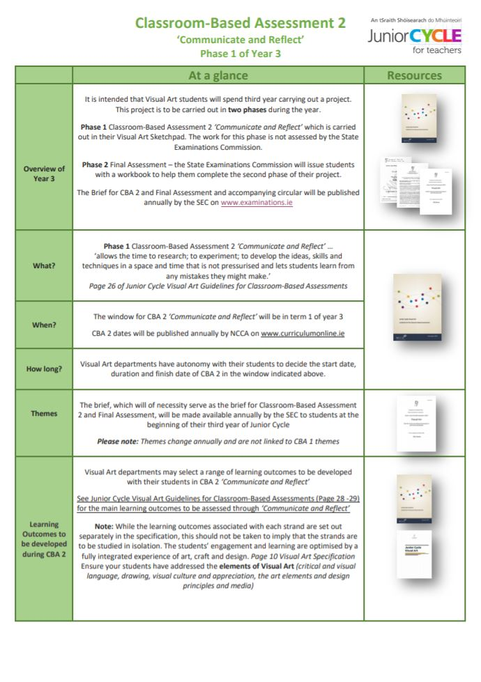 At a Glance Classroom-Based Assessment 2