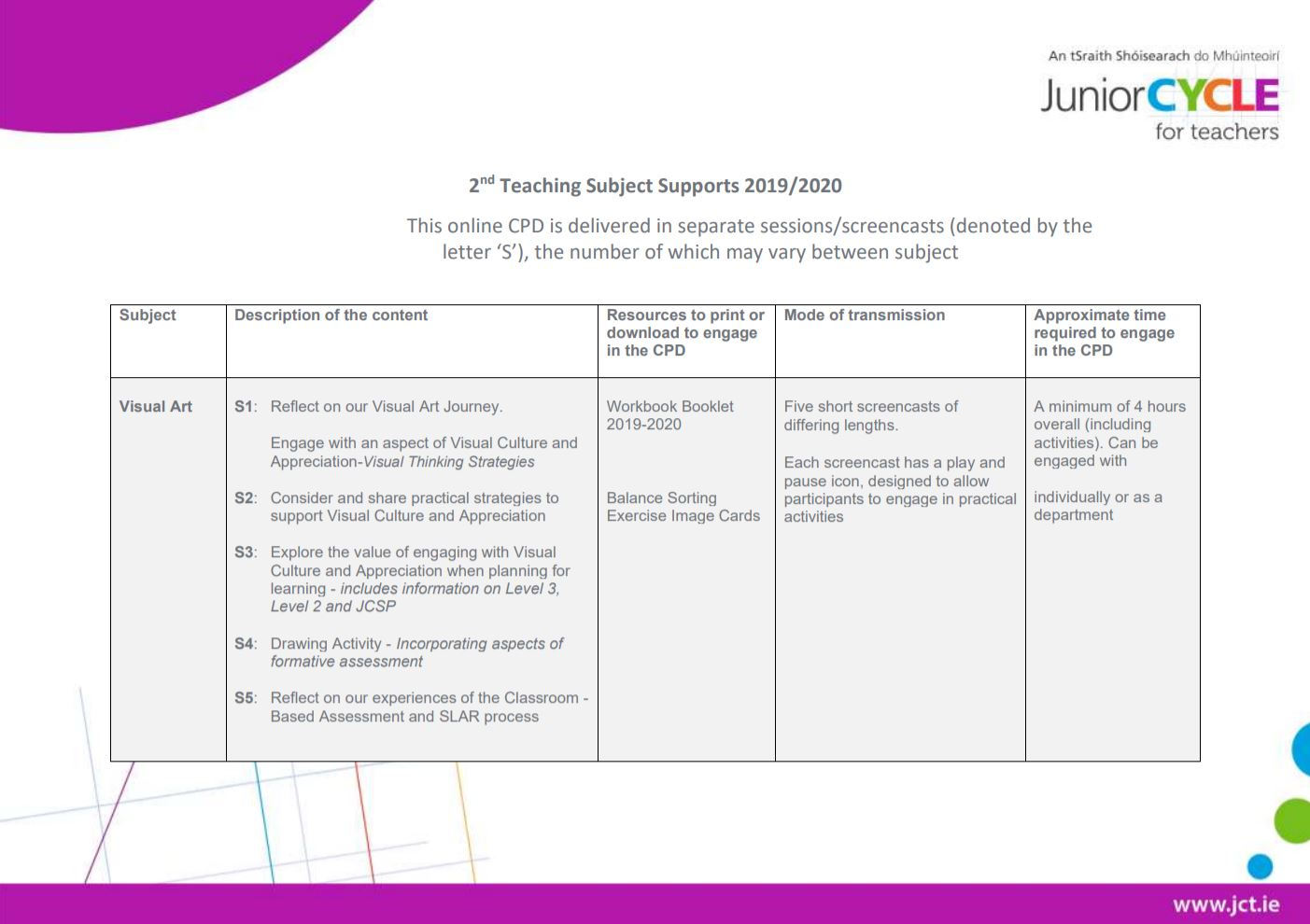 Overview Of Second Subject teaching Supports