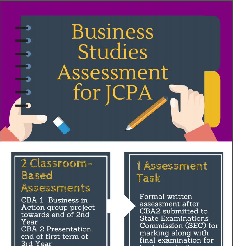 Assessment for JCPA