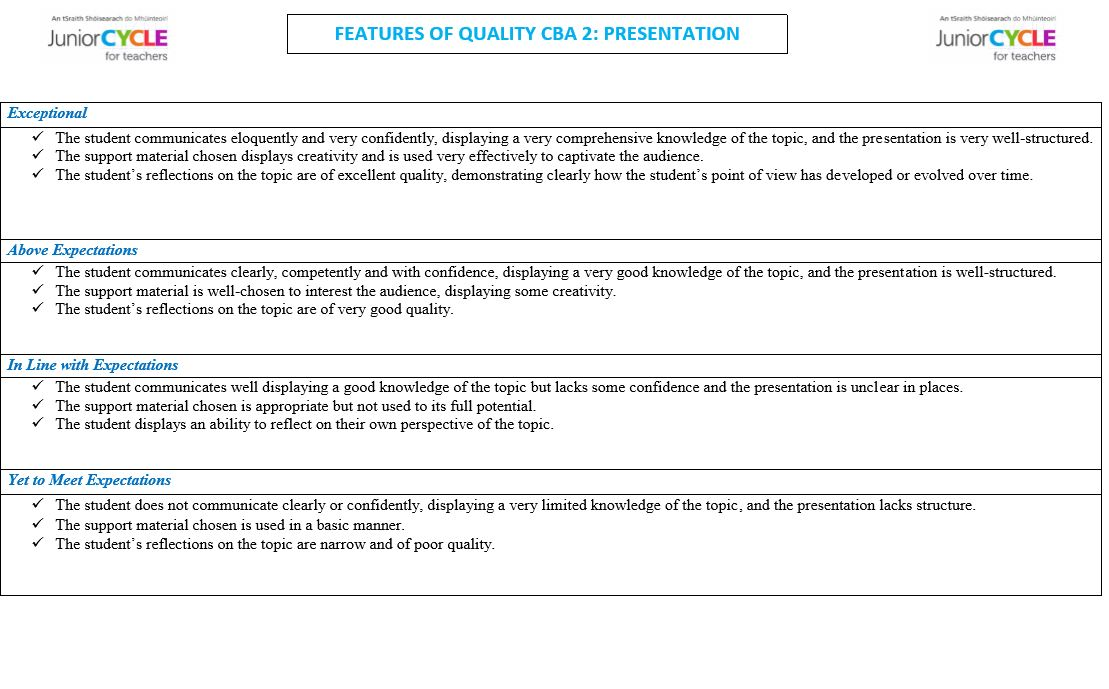 Features of Quality - CBA2