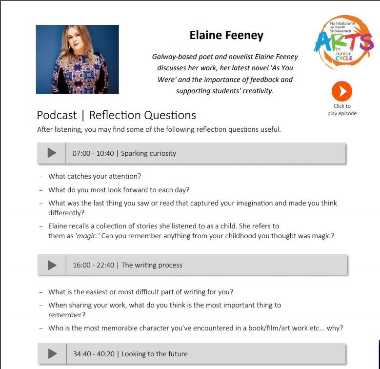 Elaine Feeney Podcast Reflective Questions