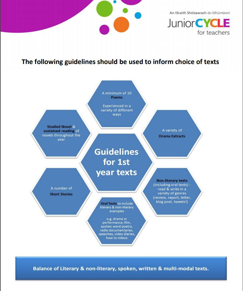 Guidelines for First Year Texts
