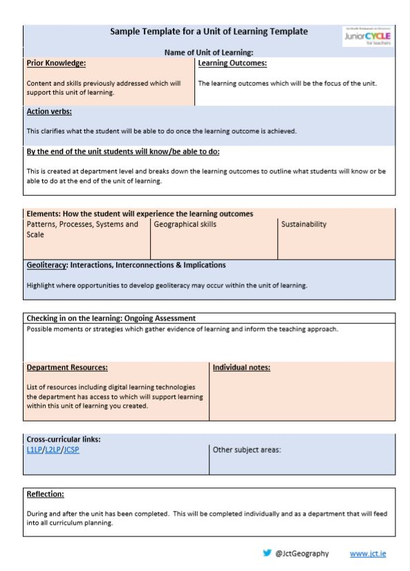 Sample Template for a Unit of Learning