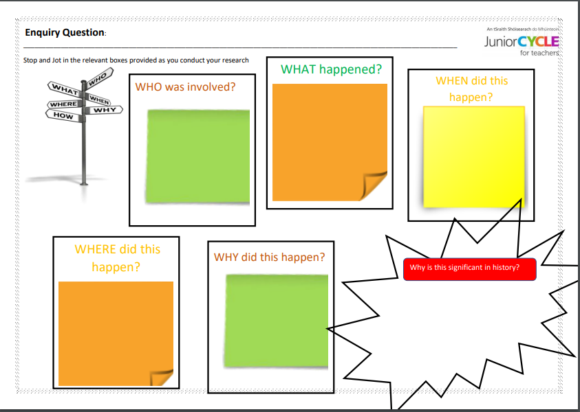 Discovery Stop and Jot Template.pdf