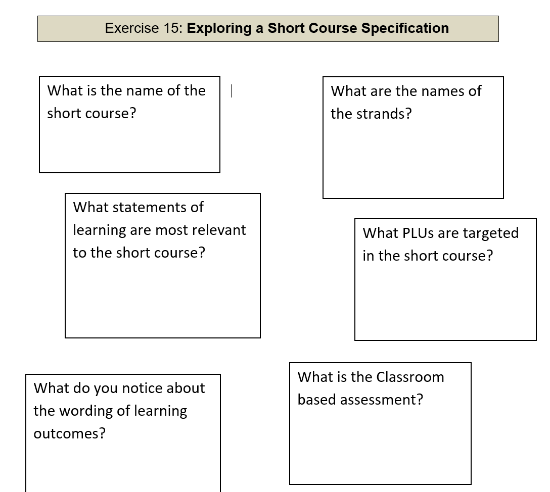 Exploring a Short Course Specification