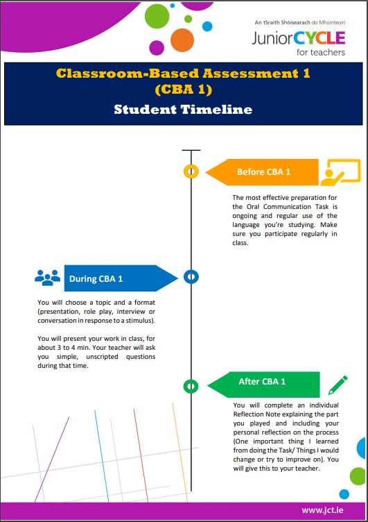 Student Timeline for CBA1