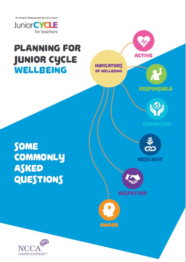 Wellbeing Commonly Asked Questions