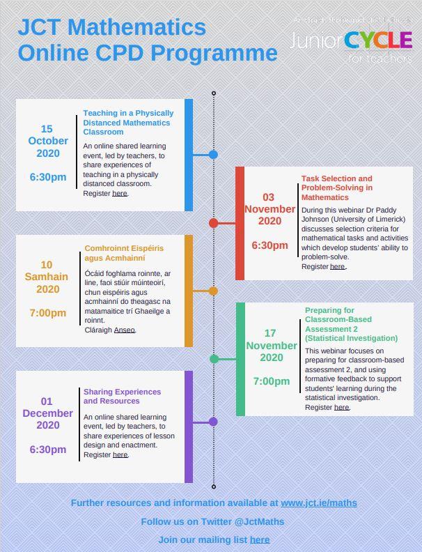 JCT Mathematics Online CPD Programme 2020