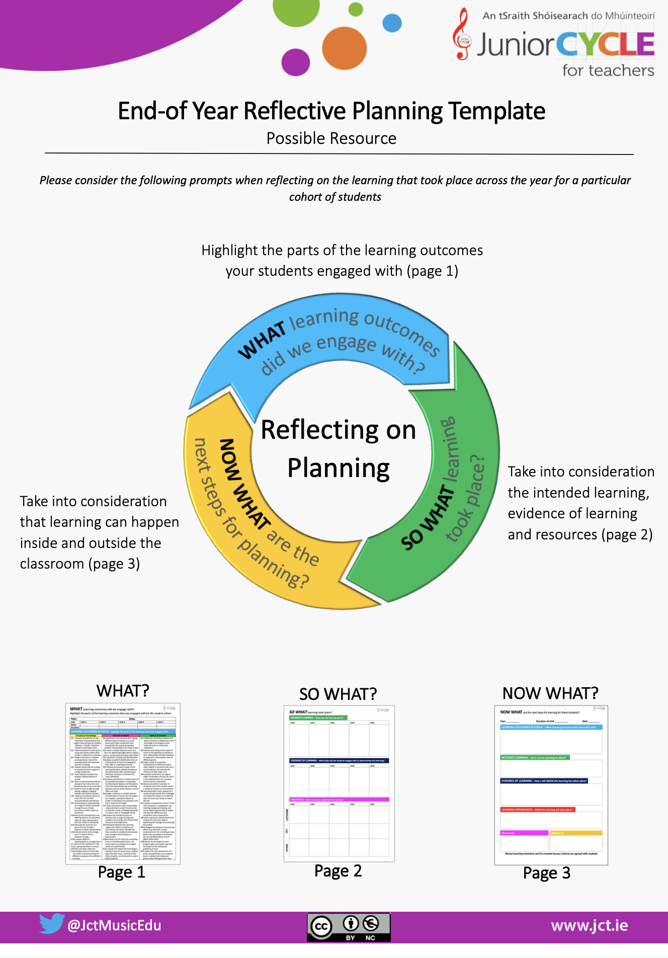 End-of-year Reflective Planning EDITABLE Template for Junior Cycle Music