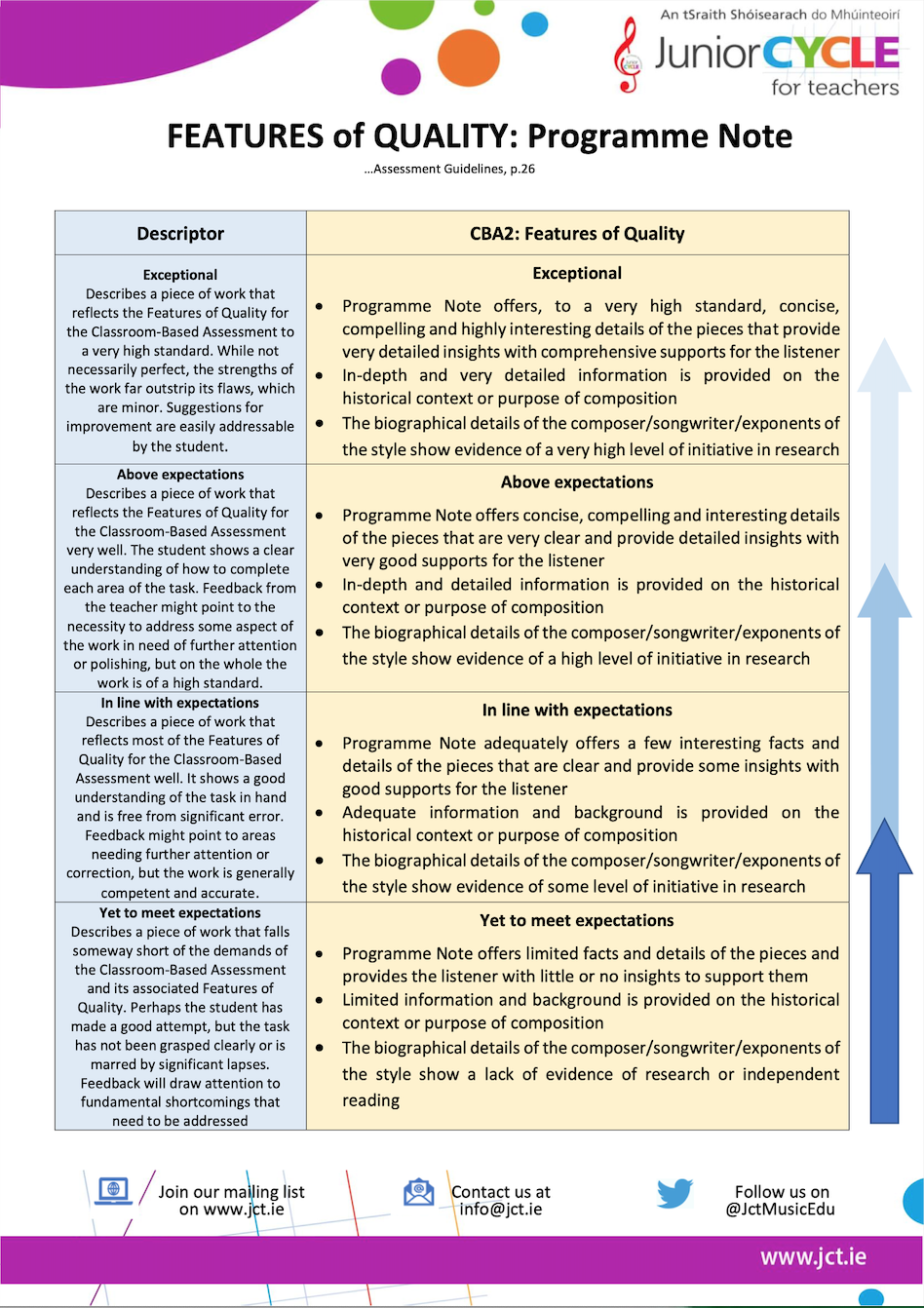 CBA2: Programme Note - Features of Quality