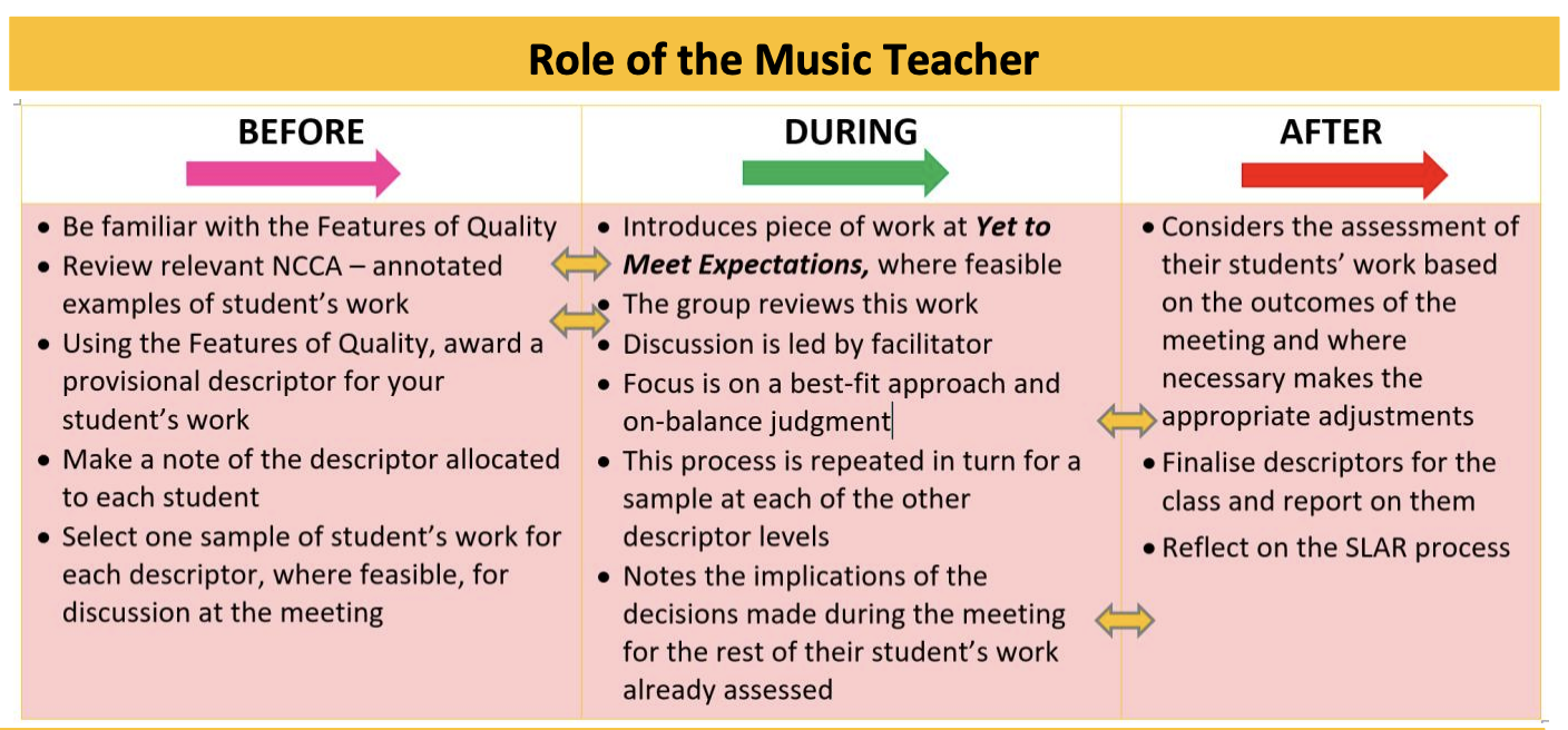 Role of the Music Teacher