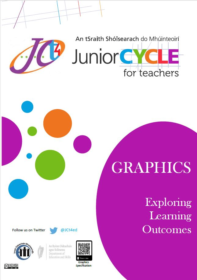 ExploringLearningOutcomesGraphics