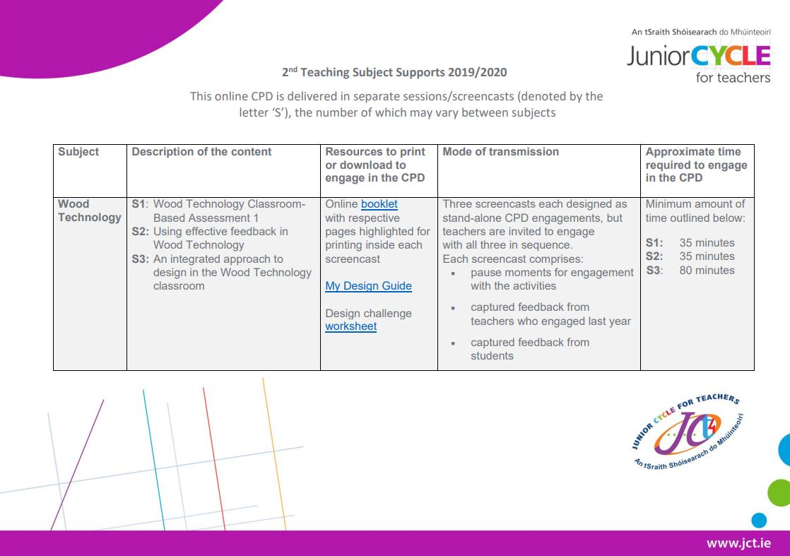 Second Teaching Subject Support Overview
