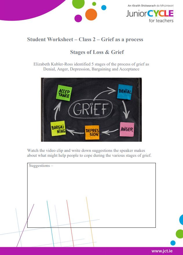 Week 2 Student Worksheet - The Process of Grief