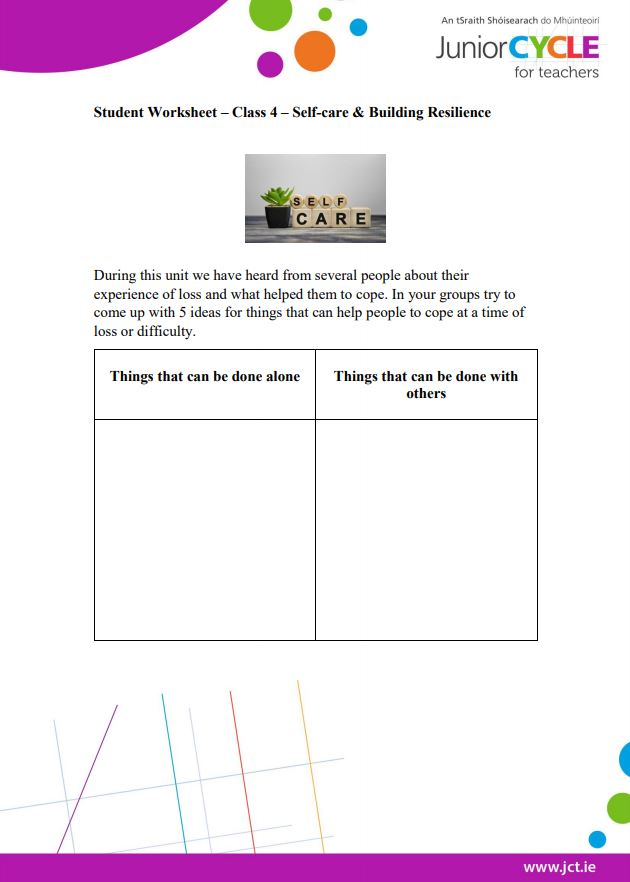 Week 4 Student Worksheet- Self-Care and Building Resilience